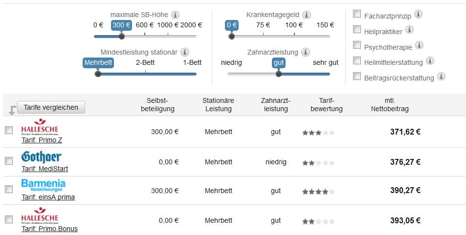 Hallesche, Gothaer und Barmenia bei SB bis 300€